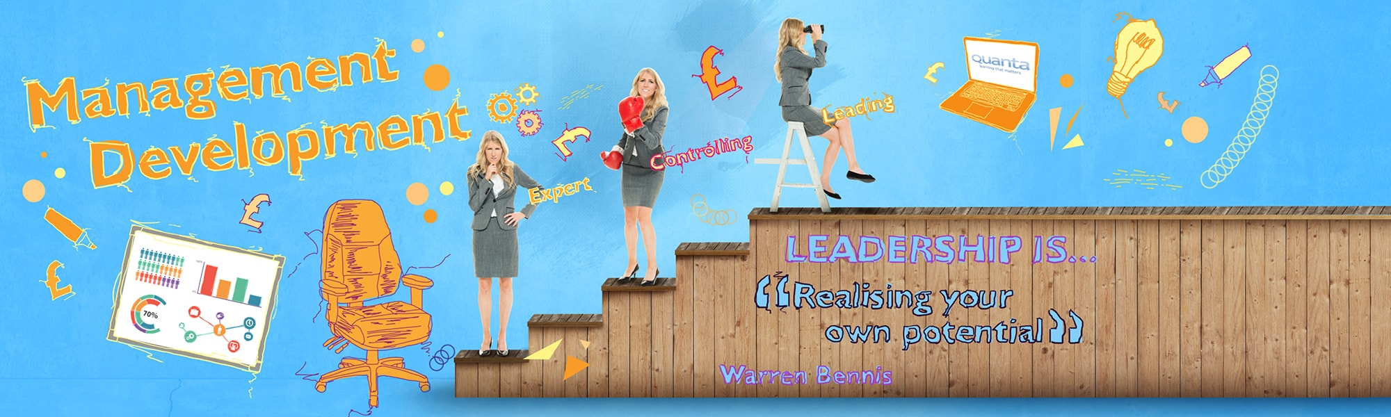 Leadership Training Banners Hospital Facility Banners