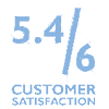 customer-satisfactiont.png